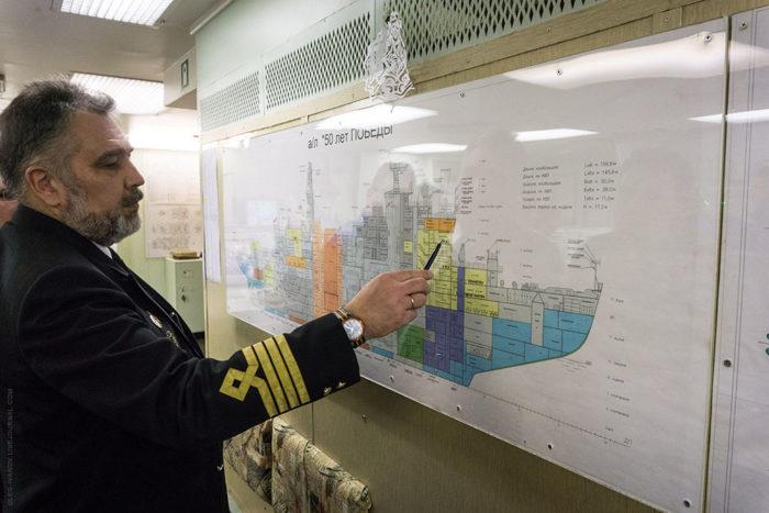атомный ледокол 50 лет победы - 25