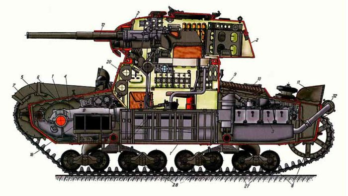 лёгкий танк Т-26 - 09