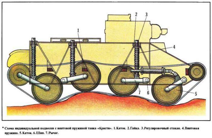 танк БТ-2 - 07
