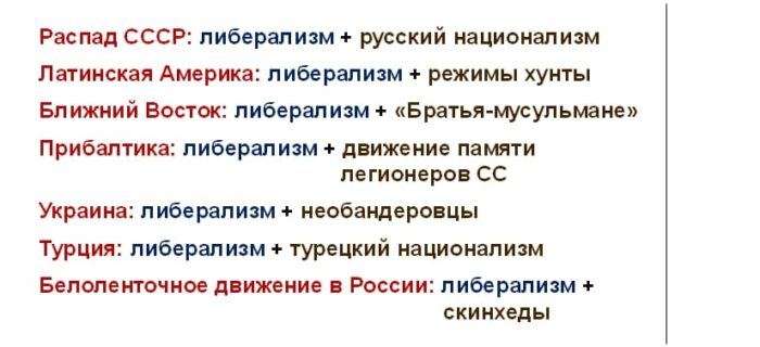 коммунизм, фашизм, либерализм - 02